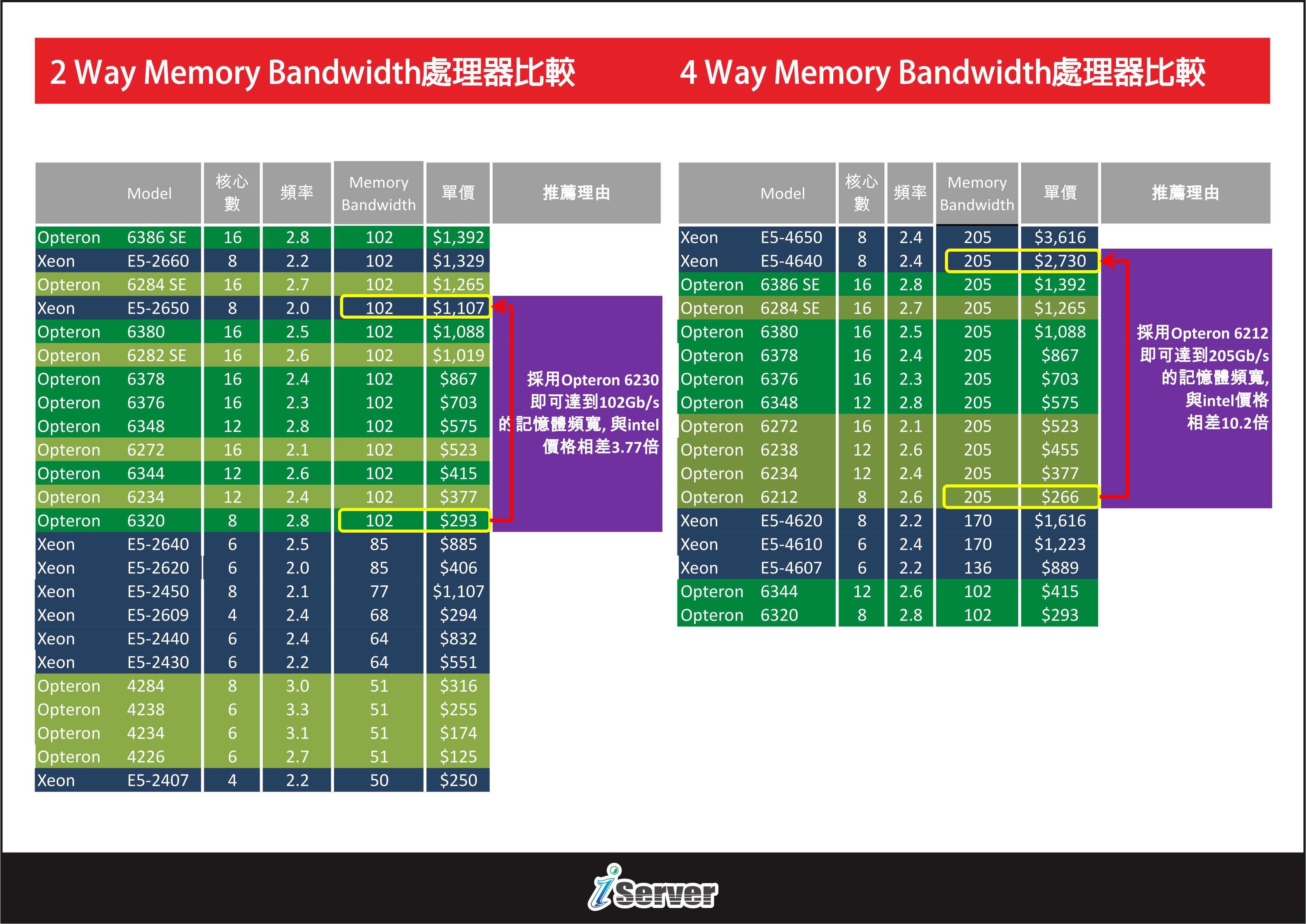 windows server 2012 破解 版